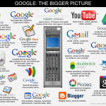 google-the-bigger-picture