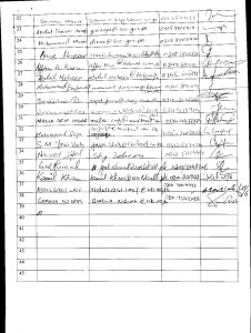 Minutes of Meeting ITR 2-page-004
