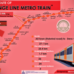 Metro Orange Train Project 200,000 Ptcl consumers will out of Network !