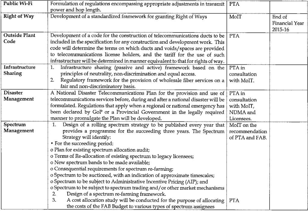 telecom policy 2015 - page 03