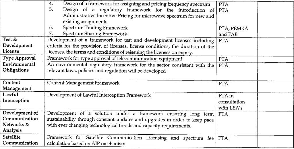 telecom policy 2015 - page 04